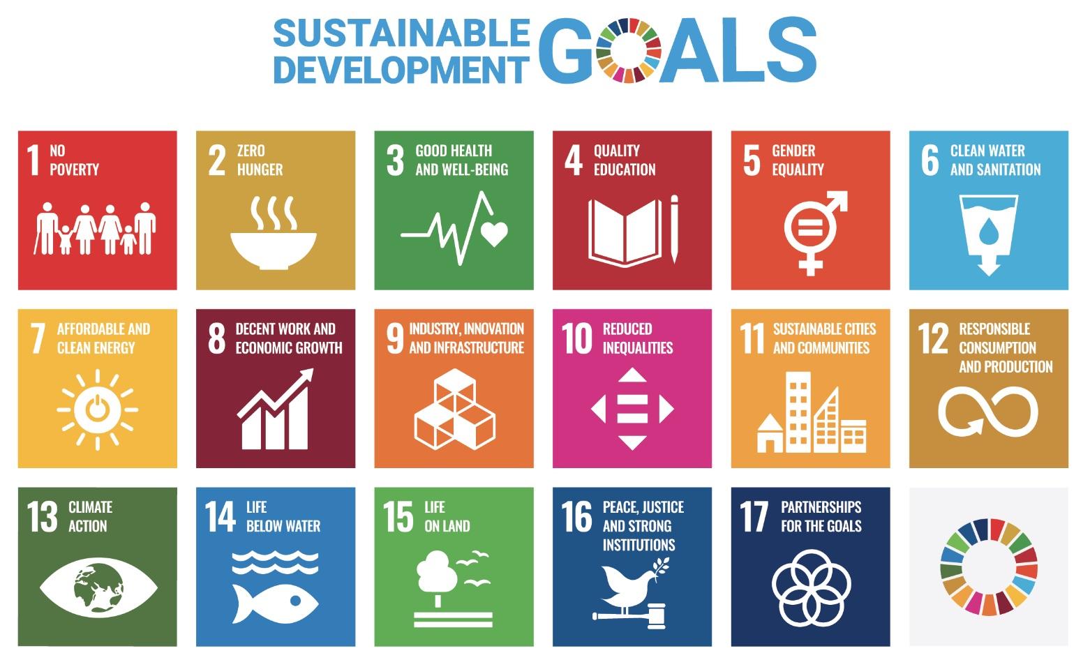 SDG NEW PIC