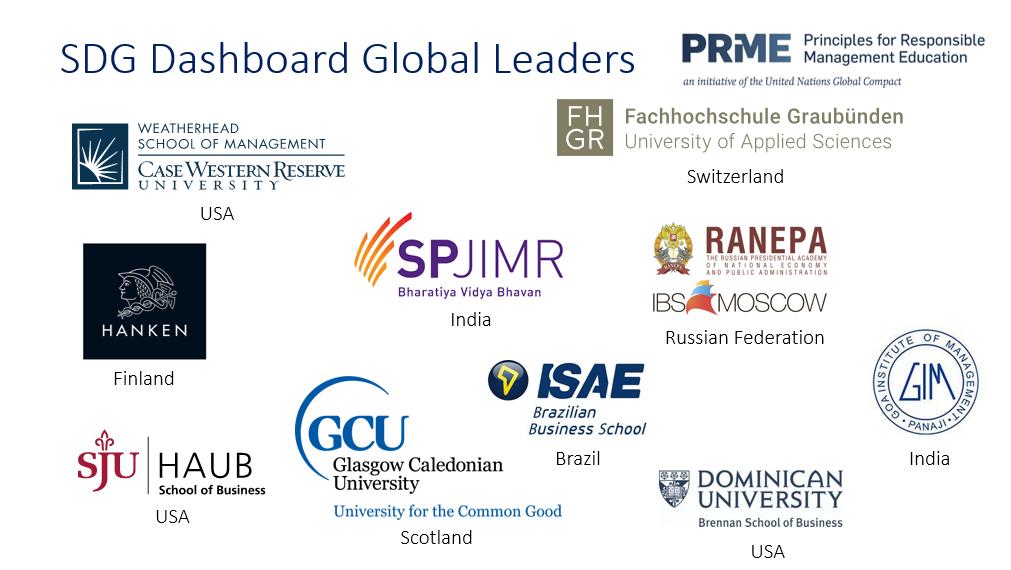 SDG Dashboard Global Leaders