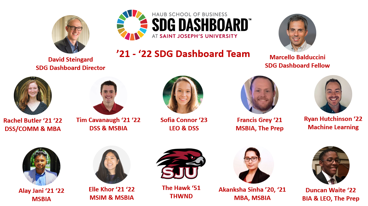 SDG Dashboard Team